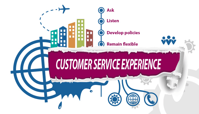 Customer Experience Management Services » COTHM Dubai