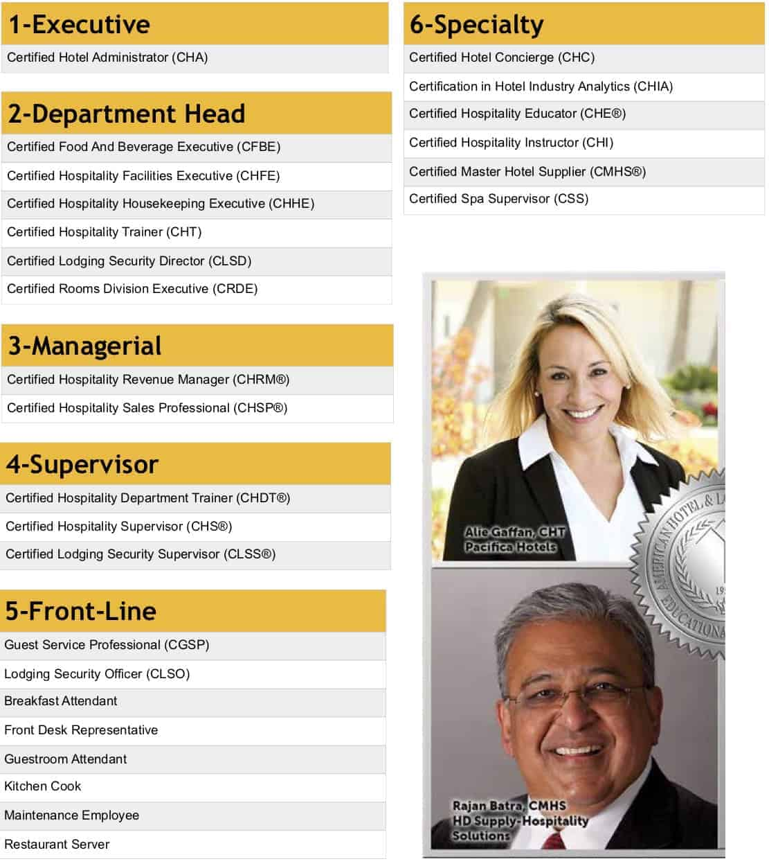 American Certifications For Hospitality Professionals Cothm Dubai